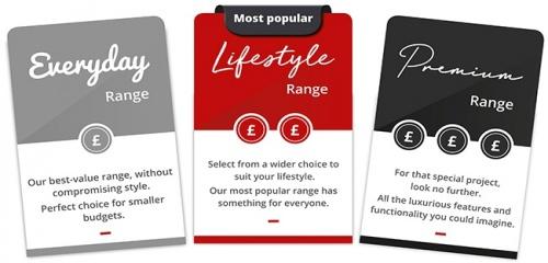 Elliotts Living Spaces new ranges - tabs